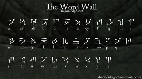 The Word Wall - Guide to the Dragon Language, Part 1